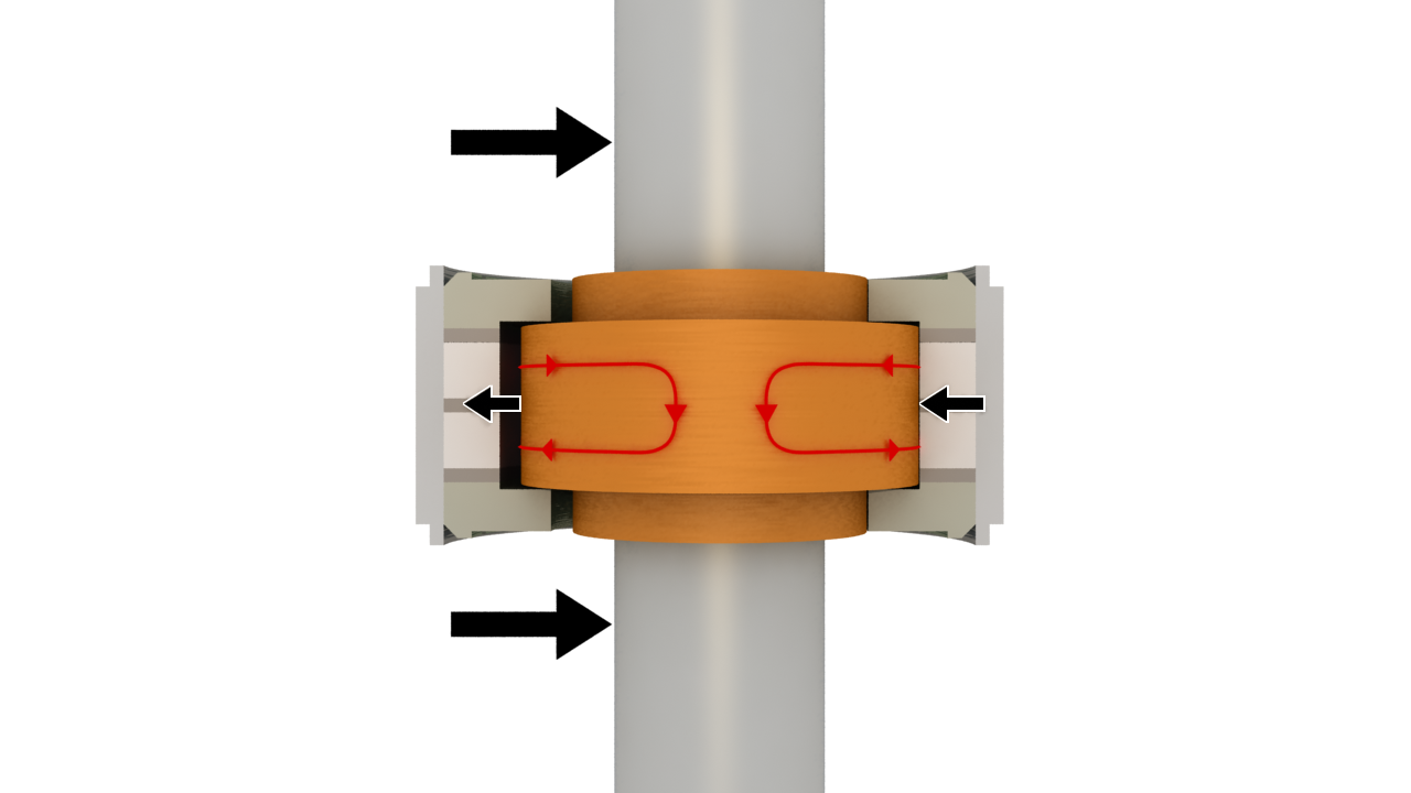 Electrodynamic Magnetic Bearing - Zero Friction Solutions